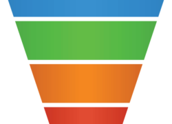 The 4 Main Components Of A Sales Funnel