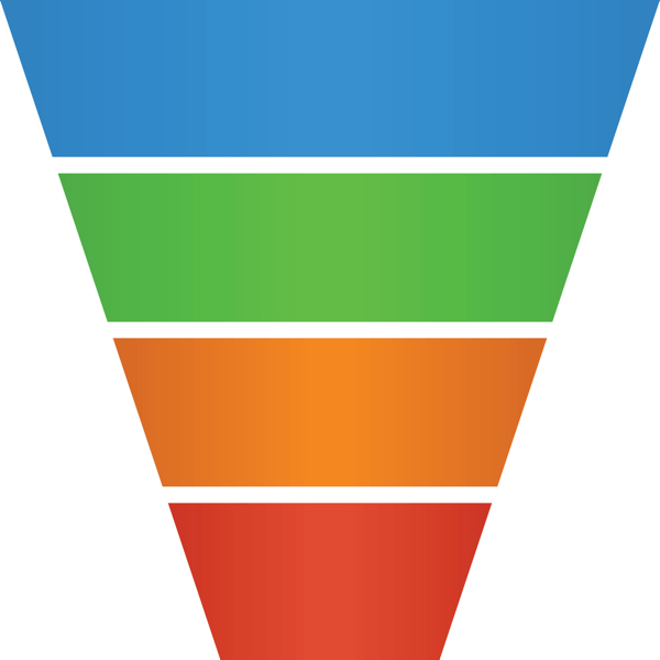 ad funnel graphic with four stages